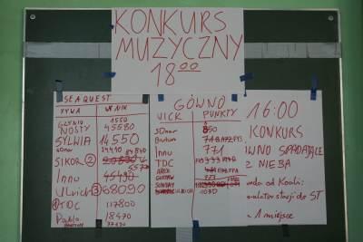 tablica z wynikami konkursu Nostyego